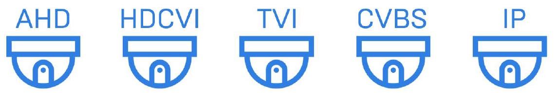 AHD / HDCVI / TVI / CVBS / IP